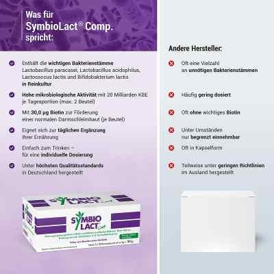 Symbiolact comp. Beutel  bei juvalis.de bestellen