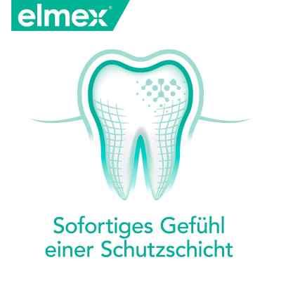 Elmex Sensitive Professional Zahnspülung  bei juvalis.de bestellen