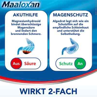 Maaloxan 25 mVal Kautabletten Pfefferminze bei Sodbrennen  bei juvalis.de bestellen
