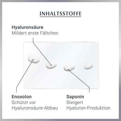 Eucerin Anti-Age Hyaluron-Filler Augenpflege Creme  bei juvalis.de bestellen