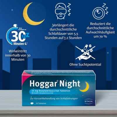 Hoggar Night  bei juvalis.de bestellen