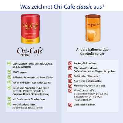 Chi Cafe Doktor jacob's Pulver  bei juvalis.de bestellen