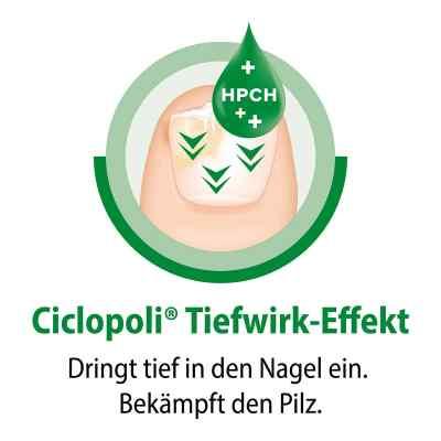 Ciclopoli gegen Nagelpilz  bei juvalis.de bestellen