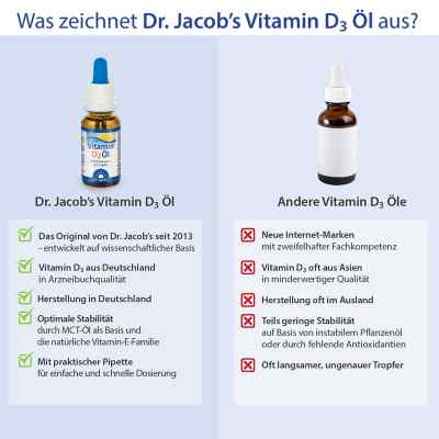 Dr. Jacob's Vitamin D3 Öl  bei juvalis.de bestellen