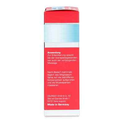 Dolorgiet aktiv Magnesium Spray  bei juvalis.de bestellen