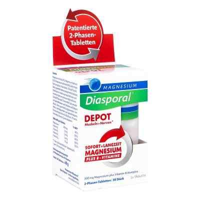 Magnesium Diasporal Depot Muskel und Nerven Tabletten  bei juvalis.de bestellen