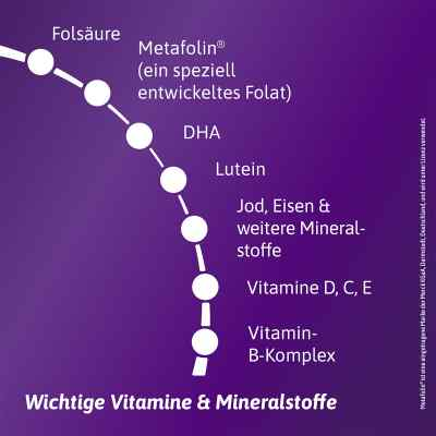 Femibion 2 Schwangerschaft Tabletten  bei juvalis.de bestellen
