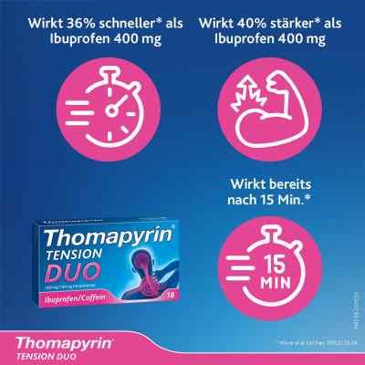 Thomapyrin TENSION DUO 400mg/100mg mit Coffein & Ibuprofen  bei juvalis.de bestellen